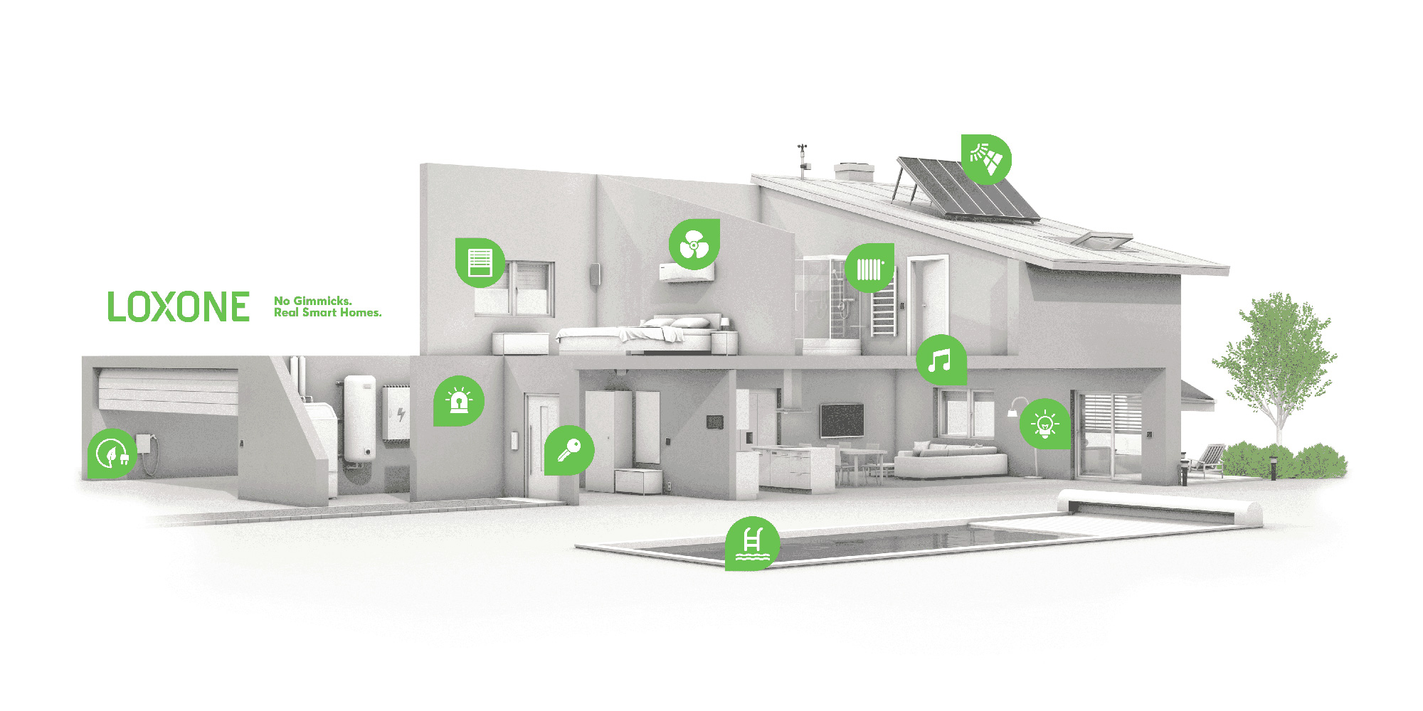 Loxone Smart Home Schema